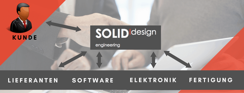 SOLID-design GmbH UEBER UNS